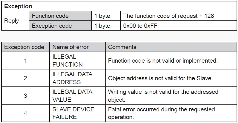 RS485-Modbus-Exception-Code