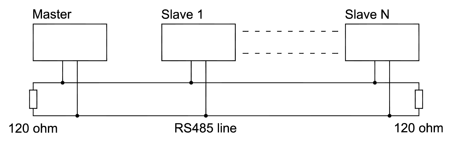RS485-Physical-Layer-1